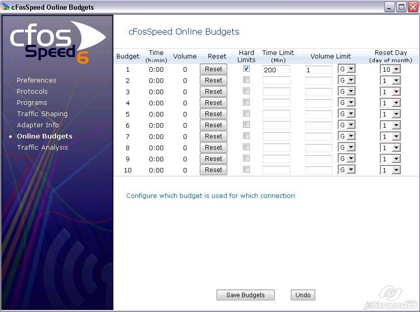 cfosspeed documentation - online budgets