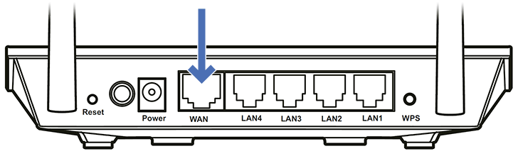 Diagram showing the position of the router's WAN port