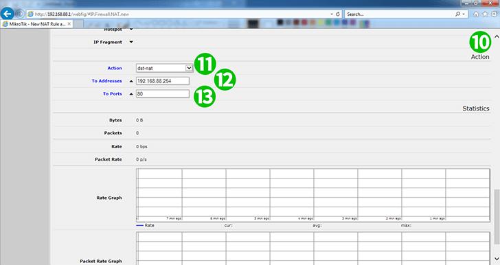 Enable port forwarding for the Mikrotik MIKROTIK RB951G-2HnD - cFos
